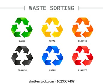 Waste sorting, segregation. Different colored recycle signs. Waste management concept. Separation of garbage. Sorting waste for recycling. segregation recycling. metal plastic, paper, glass organic