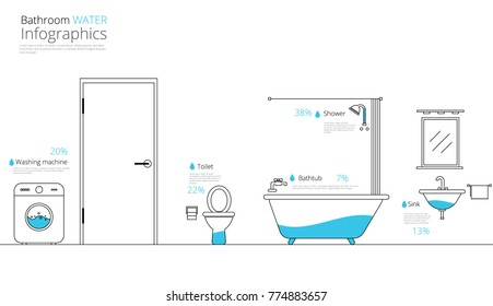 Water Bathroom Infographics Elements. Vector illustration