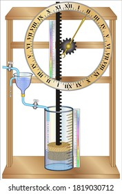 A water clock is any timepiece by which time is measured by the regulated flow of liquid.