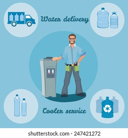 Water delivery and cooler service infographics