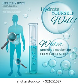 Water is the driving force of all nature. Vector illustration of bio infographics with human body organs icons in transparent style. Medicine and biochemistry concept. Keep your body healthy
