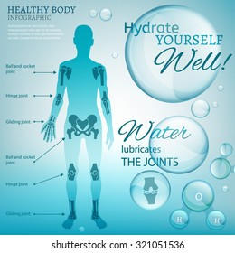Water is the driving force of all nature. Vector illustration of bio infographics with human body scheme in transparent style. Medicine and biochemistry concept. Keep your joints healthy