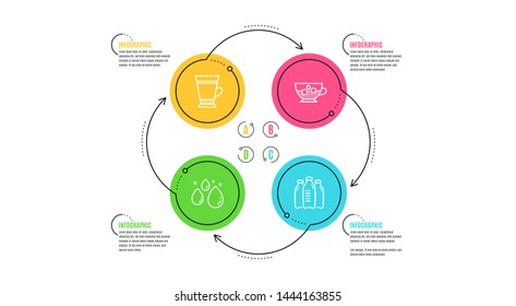 Water drop, Cold coffee and Latte icons simple set. Infographic timeline. Water bottles sign. Aqua, Ice cubes in beverage, Coffee beverage. Aqua drinks. Food and drink set. Cycle infographic. Vector
