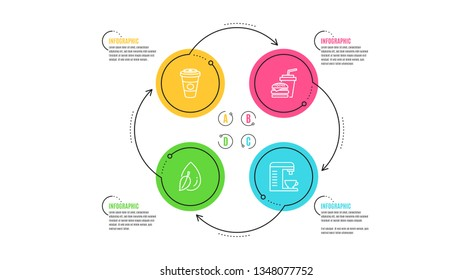 Water drop, Takeaway coffee and Hamburger icons simple set. Infographic timeline. Coffee machine sign. Mint leaf, Hot latte drink, Burger with drink. Cappuccino machine. Food and drink set. Vector