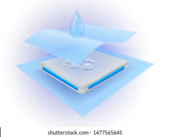 Water droplets and moisture collector sheets with many materials.Vector realistic file.