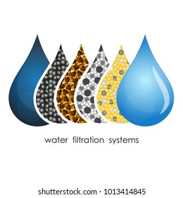 Water drops filtration symbol for business