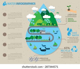 water ecology infographics elements and  background, environment friendly concept. Can be used for statistic, diagram, business data, web design, info chart, brochure template. vector illustration