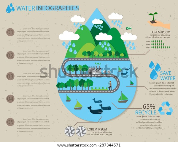 Water Ecology Infographics Elements Background Environment