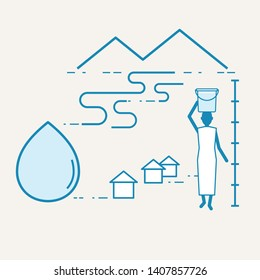 Water facility must be affordable concept. Woman walk to collect water in rural area. Carrying heavy loads of water on head. Vector illustration outline flat design style.