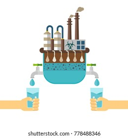 Water filter for water treatment of environmentally hazardous contaminants. Ecology design concept with air, water and soil pollution. Flat icons isolated vector illustration.
