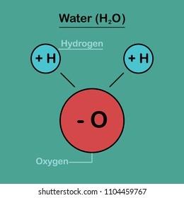 Water H2O formule. Aqua molecule isolated on background. Science concept. Vector flat design