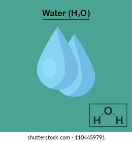 Water H2O formule. Drop. Aqua molecule isolated on background. Science concept. Vector flat design