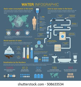 Water or H2O infographic with bar charts and diagrams, graphs information. World map showing water consumption and iceberg with liquid reserves, template of desalination, ecology theme