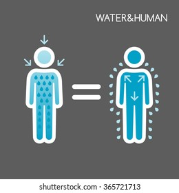 Water of the human body. Vector outline graphic