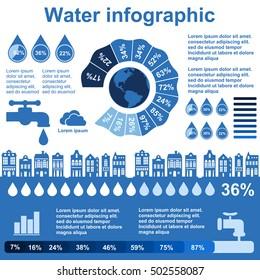 Water infographic, vector, flat design, elements