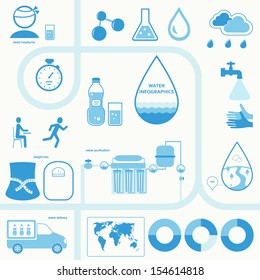 Water Infographics Icons and Elements