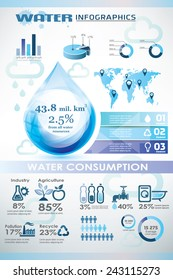 water infographics, presentation template