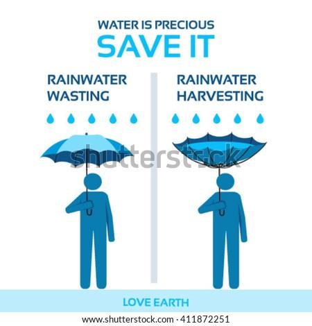 water life save it rainwater harvesting solution water crisisvector