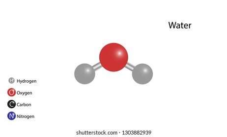 Water molecular structure vector design