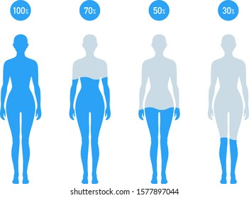 Water Percentage in female body illustration, Chart