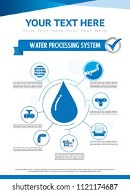 Water Processing Infographic