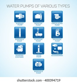 Water pumps of various types.