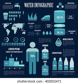 Water resources reserves and water consumption infographics design in blue colors with world map, charts and diagrams of water location and distribution, human figure with information of body water