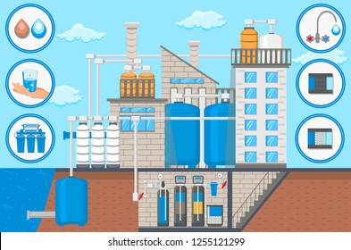 Water Tower. Water Treatment Industry. Destruction Bacteria. Water Purification System. Natural Resource. Flasks with Filters and Fluid Reservoir. Filtration Technology. Vector Flat Illustration.