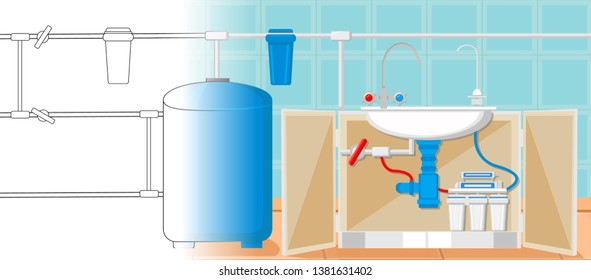 Water Treatment Concept. Aqua Business. Water Purification System. Destruction Bacteria. Flasks with Filters and Fluid Reservoir. Purification and Filtration Technology. Vector Flat Illustration.
