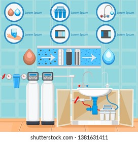 Water Treatment in Kitchen Concept. Water Purification System. Destruction Bacteria. Flasks with Filters and Fluid Reservoir. Purification and Filtration Technology. Vector Flat Illustration.