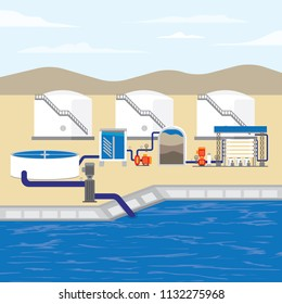 water treatment plant with reverse osmosis