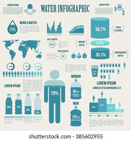 Water and watering infographic presentation design with graphics, diagrams, graphs, charts and map of Earth, total water resources reserves and water consumption. Presentation template