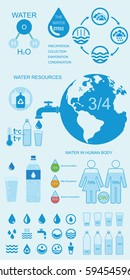 Water and watering infographic presentation design with graphics, map of Earth, water resources and water cycle. Dehydration levels. Presentation template. Vector illustration
