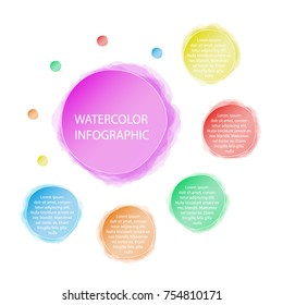 Watercolor infographic with big one is center, and four step.