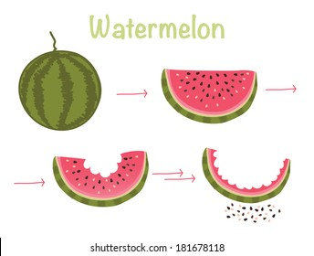 Watermelon. Appetizing natural fruit. Vector isolated food. Healthy vegetarian snack or dessert.
