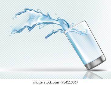 Watter Splash from a falling glass