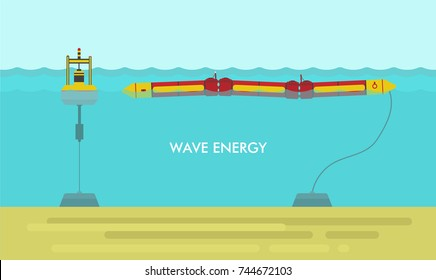 Wave energy. Alternative source of energy