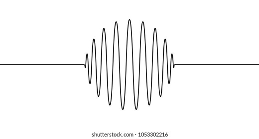 wave shape amplitude of the round ring, sphere, vector to draw one line of the wave, the concept of acoustics of sound, vibrations, acoustic waves, oscillation circle