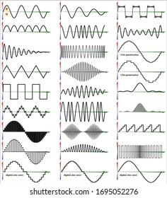 Waves and Vibrations, Simple Harmonic Motion and Elasticity (Outline)