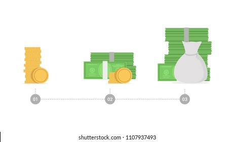 Ways of increasing income vector illustration. Progress of business. Financial investment infographics growth of earnings profit currency concept. Isolated on white background