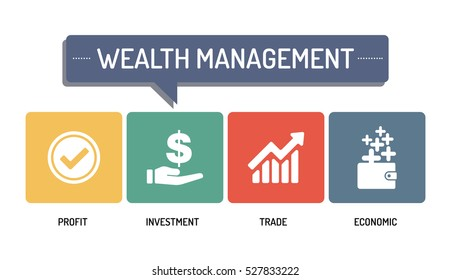WEALTH MANAGEMENT - ICON SET