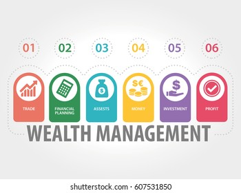 WEALTH MANAGEMENT INFOGRAPHIC ICONS