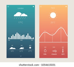 Weather App UI UX. Vector illustration