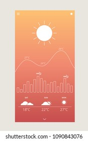 Weather Application UI UX Vector Illustration