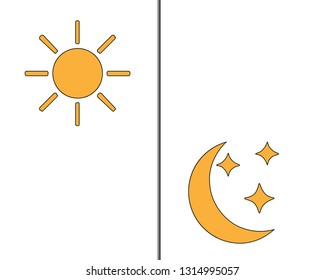 weather Daytime and night