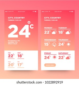 Weather Forecast App Ux Ui Design