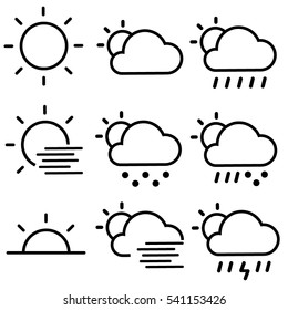 Weather Forecast Icons / Daytime Sky Set
