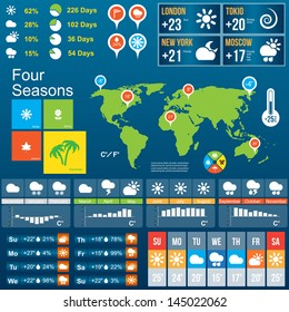 Weather forecast infographics. Vector illustration.