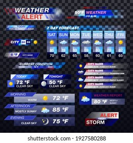 Weather forecast, TV report templates or widgets, vector meteorology transparent icons and television banners. Weather forecast and alerts for TV screen, temperature in Celsius and Fahrenheit