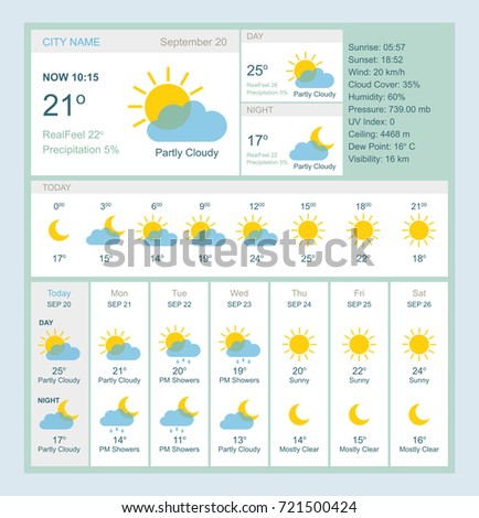 weather forecast web site weekly report のベクター画像素材
